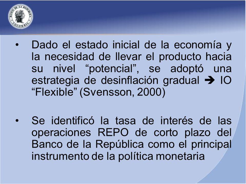 Dado el estado inicial de la economía y la necesidad de llevar el producto hacia su nivel potencial, se adoptó una estrategia de desinflación gradual IO Flexible (Svensson, 2000) Se identificó la tasa de interés de las operaciones REPO de corto plazo del Banco de la República como el principal instrumento de la política monetaria