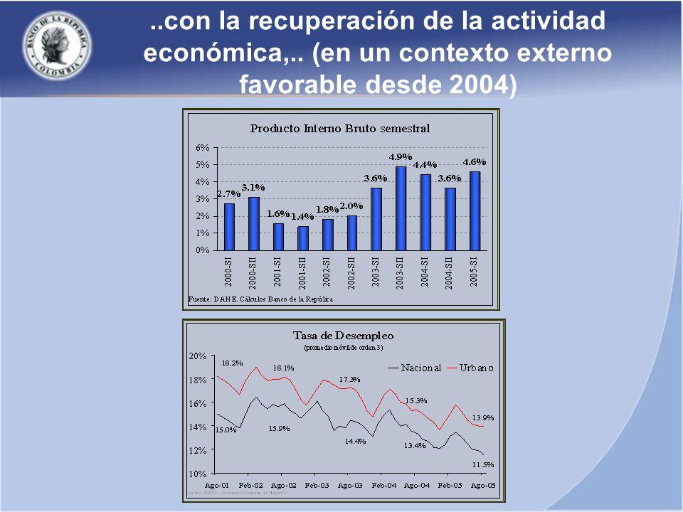 ..con la recuperación de la actividad económica,.. (en un contexto externo favorable desde 2004)