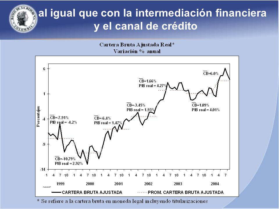 … al igual que con la intermediación financiera y el canal de crédito