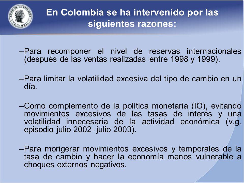 En Colombia se ha intervenido por las siguientes razones: –Para recomponer el nivel de reservas internacionales (después de las ventas realizadas entre 1998 y 1999).