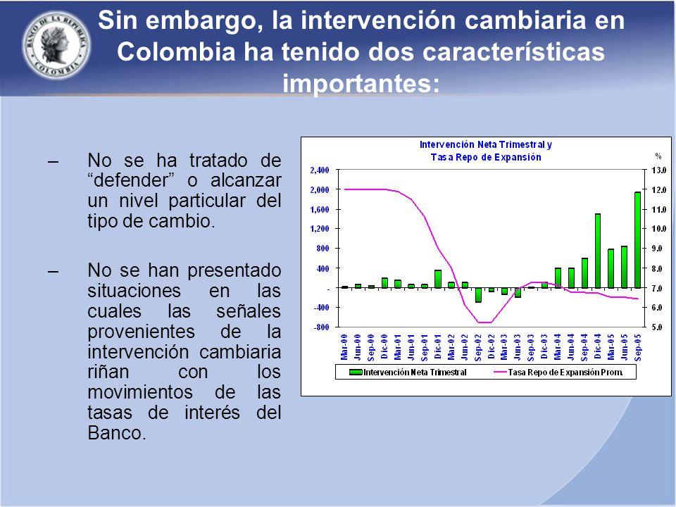 Sin embargo, la intervención cambiaria en Colombia ha tenido dos características importantes: –No se ha tratado de defender o alcanzar un nivel particular del tipo de cambio.