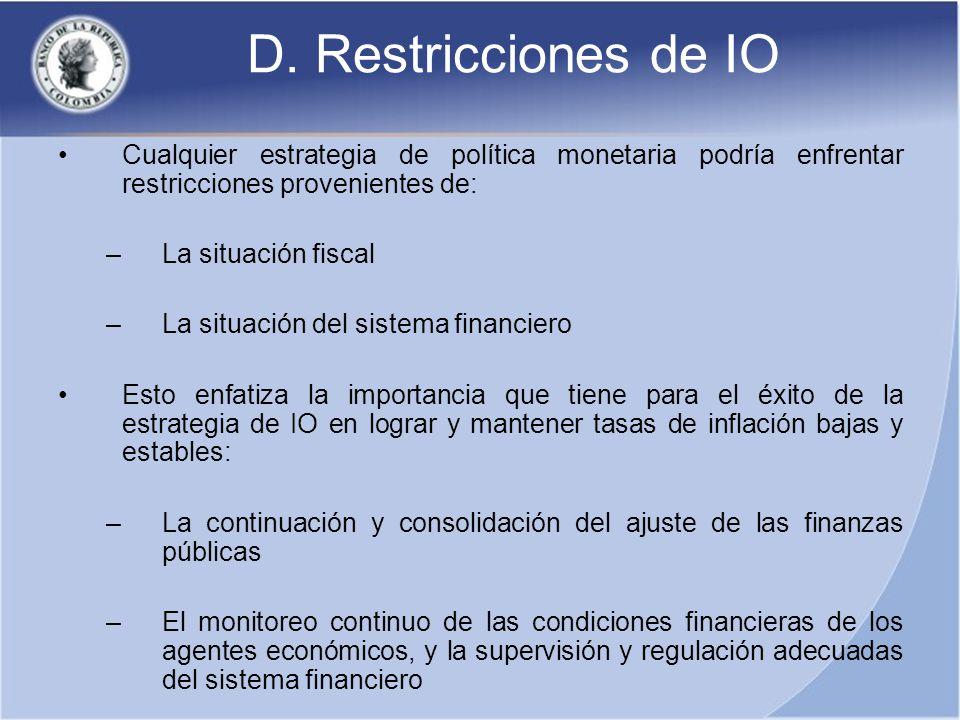 D. Restricciones de IO Cualquier estrategia de política monetaria podría enfrentar restricciones provenientes de: –La situación fiscal –La situación d