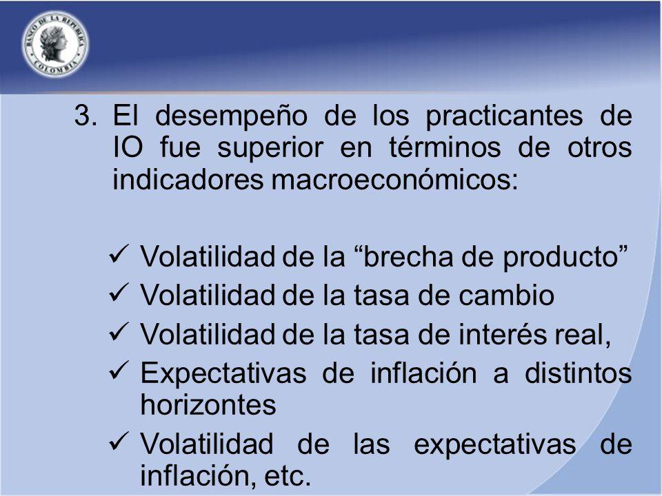 3.El desempeño de los practicantes de IO fue superior en términos de otros indicadores macroeconómicos: Volatilidad de la brecha de producto Volatilidad de la tasa de cambio Volatilidad de la tasa de interés real, Expectativas de inflación a distintos horizontes Volatilidad de las expectativas de inflación, etc.