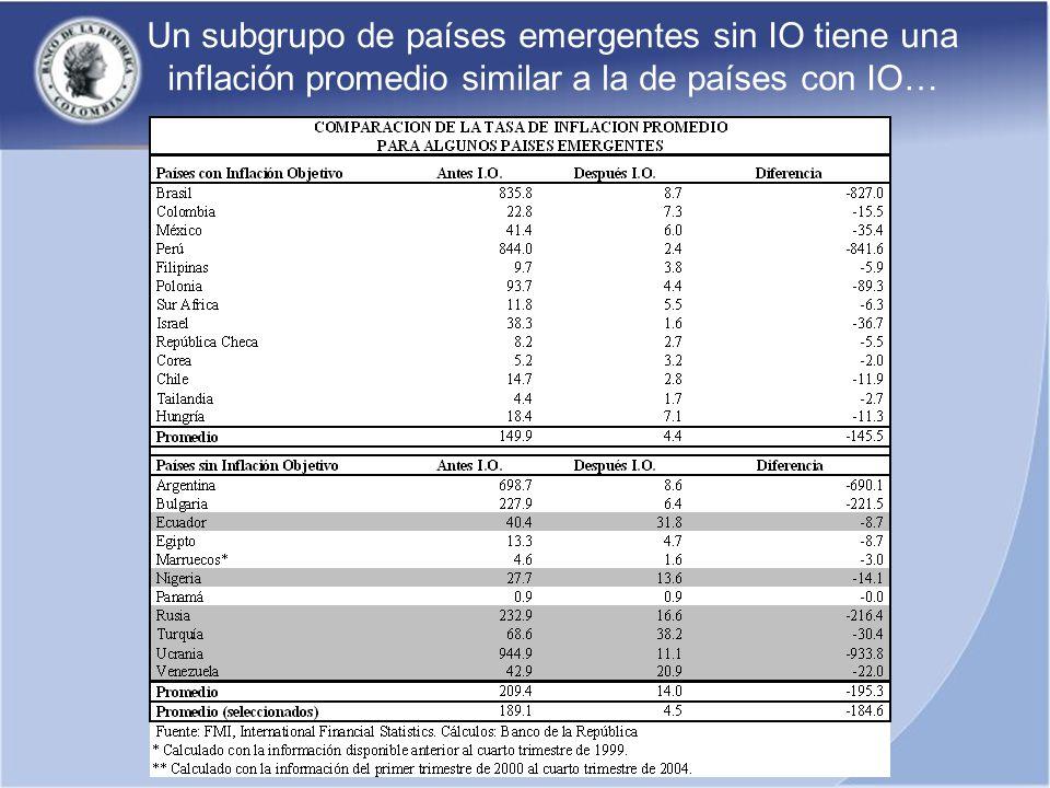 Un subgrupo de países emergentes sin IO tiene una inflación promedio similar a la de países con IO…