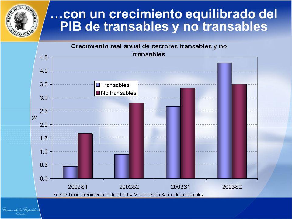 …con un crecimiento equilibrado del PIB de transables y no transables