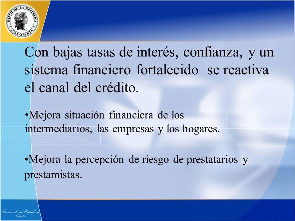 Con bajas tasas de interés, confianza, y un sistema financiero fortalecido se reactiva el canal del crédito. Mejora situación financiera de los interm