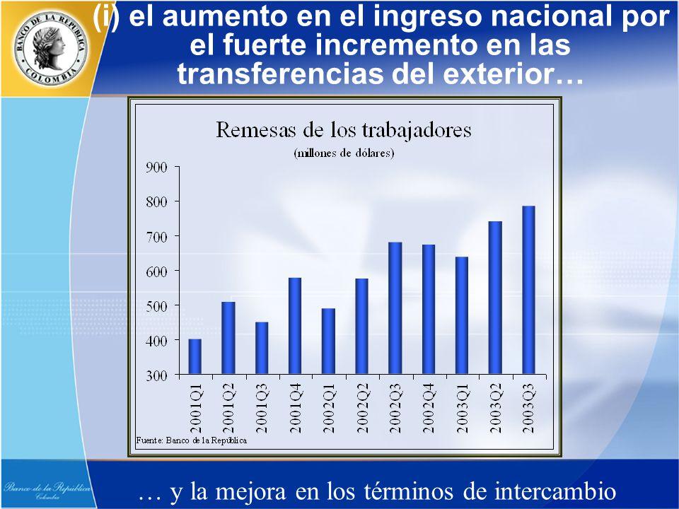 (i) el aumento en el ingreso nacional por el fuerte incremento en las transferencias del exterior… … y la mejora en los términos de intercambio