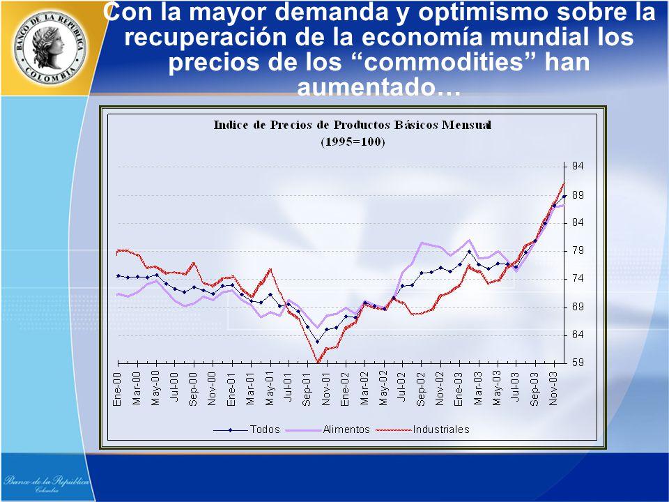 Con la mayor demanda y optimismo sobre la recuperación de la economía mundial los precios de los commodities han aumentado…