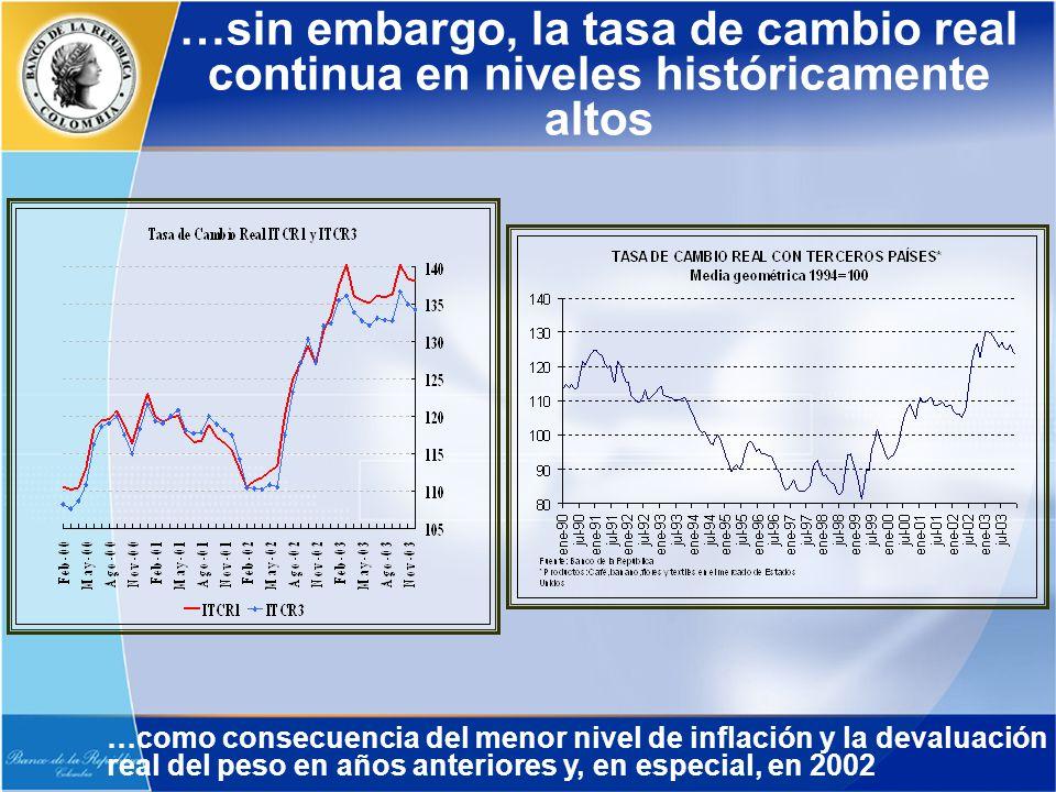 …sin embargo, la tasa de cambio real continua en niveles históricamente altos …como consecuencia del menor nivel de inflación y la devaluación real de