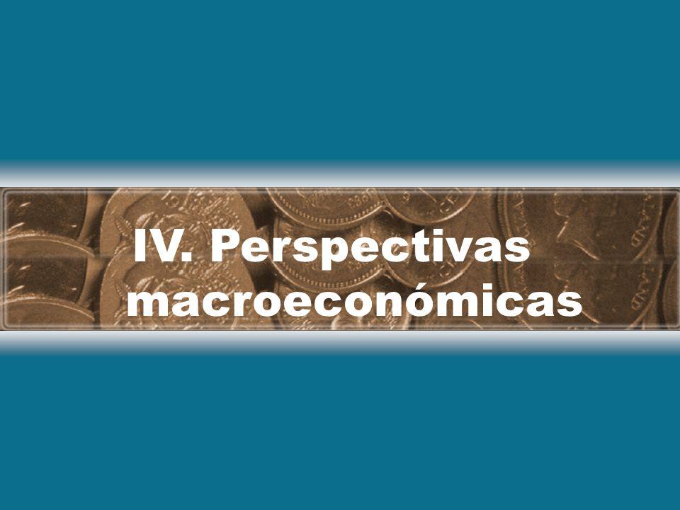 IV. Perspectivas macroeconómicas