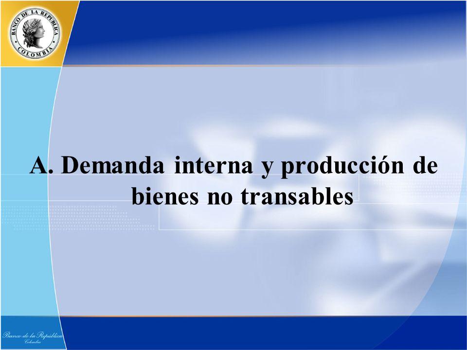 A. Demanda interna y producción de bienes no transables