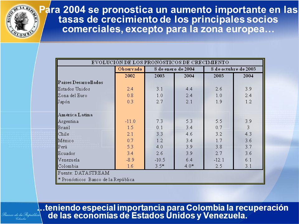 …teniendo especial importancia para Colombia la recuperación de las economías de Estados Unidos y Venezuela. Para 2004 se pronostica un aumento import