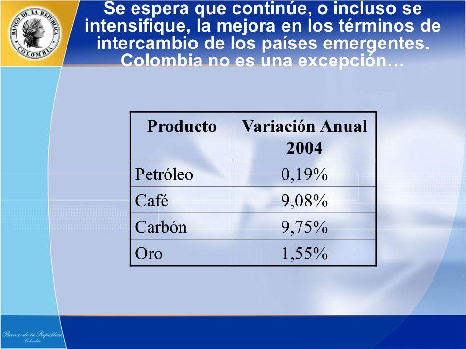 Se espera que continúe, o incluso se intensifique, la mejora en los términos de intercambio de los países emergentes. Colombia no es una excepción… Pr