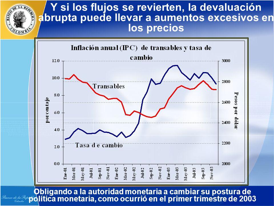 Y si los flujos se revierten, la devaluación abrupta puede llevar a aumentos excesivos en los precios Obligando a la autoridad monetaria a cambiar su