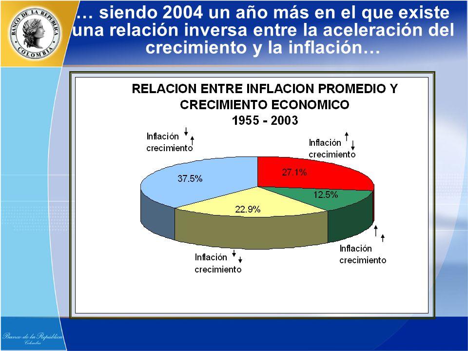 … siendo 2004 un año más en el que existe una relación inversa entre la aceleración del crecimiento y la inflación…