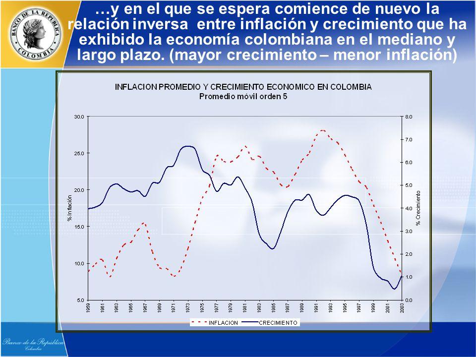 …y en el que se espera comience de nuevo la relación inversa entre inflación y crecimiento que ha exhibido la economía colombiana en el mediano y larg