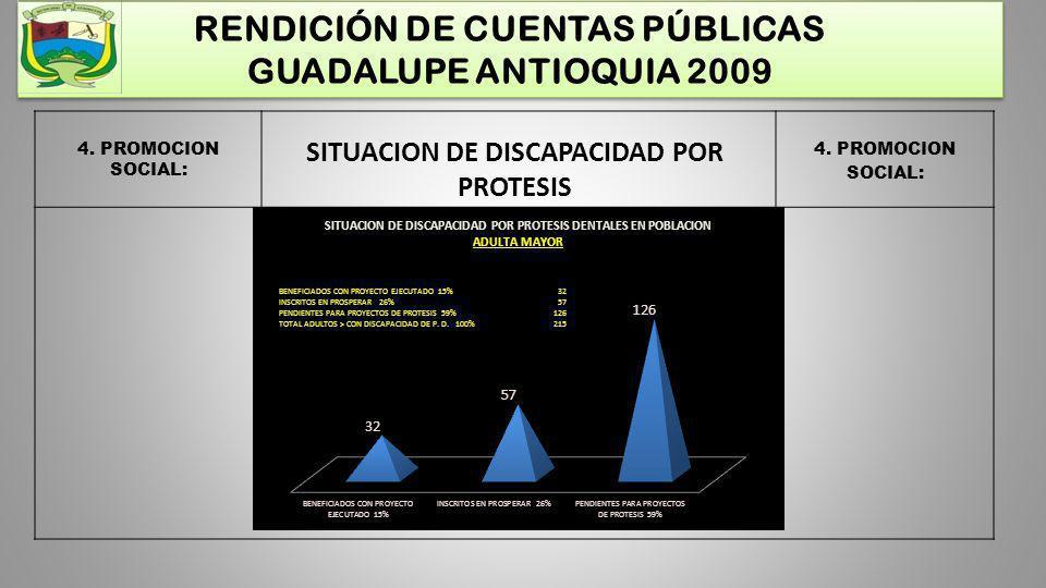 RENDICIÓN DE CUENTAS PÚBLICAS GUADALUPE ANTIOQUIA 2009 4. PROMOCION SOCIAL: SITUACION DE DISCAPACIDAD POR PROTESIS BENEFICIADOS CON PROYECTO EJECUTADO