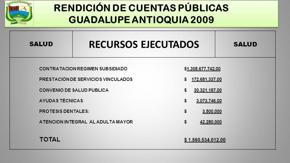 RENDICIÓN DE CUENTAS PÚBLICAS GUADALUPE ANTIOQUIA 2009 SALUD RECURSOS EJECUTADOS SALUD CONTRATACION REGIMEN SUBSIDIADO$1.308.677.742,00 PRESTACIÓN DE