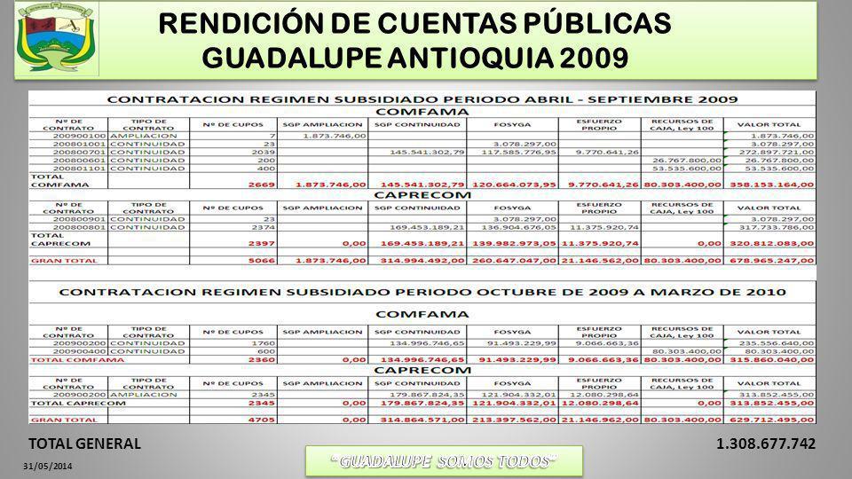31/05/2014 RENDICIÓN DE CUENTAS PÚBLICAS GUADALUPE ANTIOQUIA 2009 TOTAL GENERAL1.308.677.742