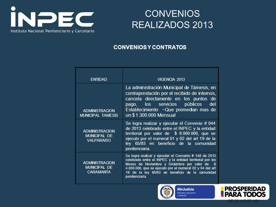 OP 22-117-07 V01 CONVENIOS REALIZADOS 2013 CONVENIOS Y CONTRATOS ENTIDAD VIGENCIA 2013 ADMINISTRACION MUNICIPAL TAMESIS La administración Municipal de