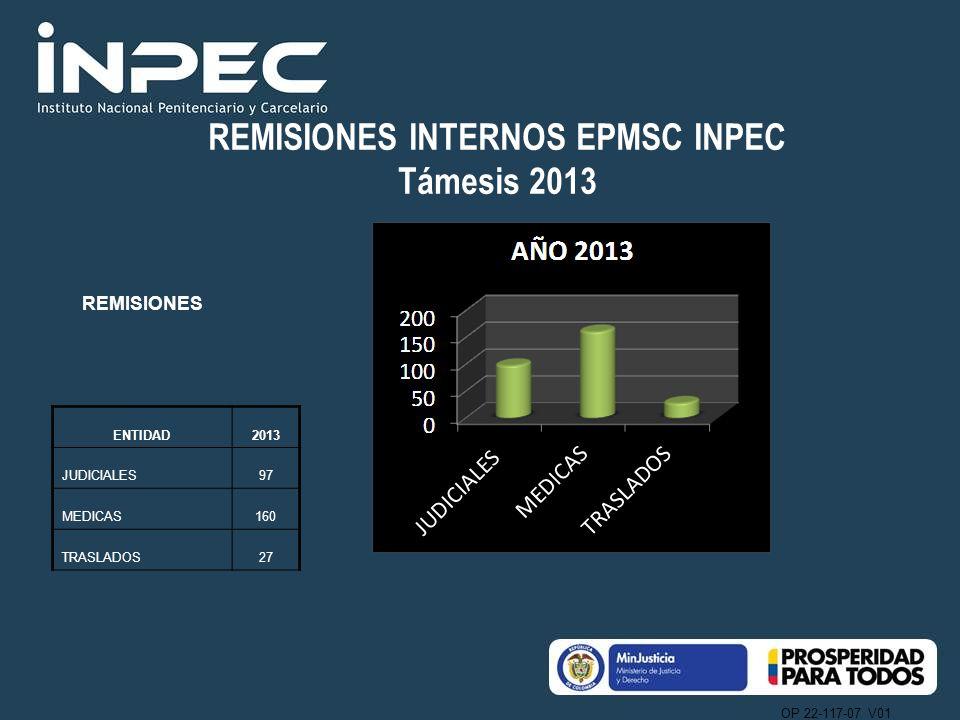 OP 22-117-07 V01 REMISIONES INTERNOS EPMSC INPEC Támesis 2013 REMISIONES ENTIDAD2013 JUDICIALES97 MEDICAS160 TRASLADOS27