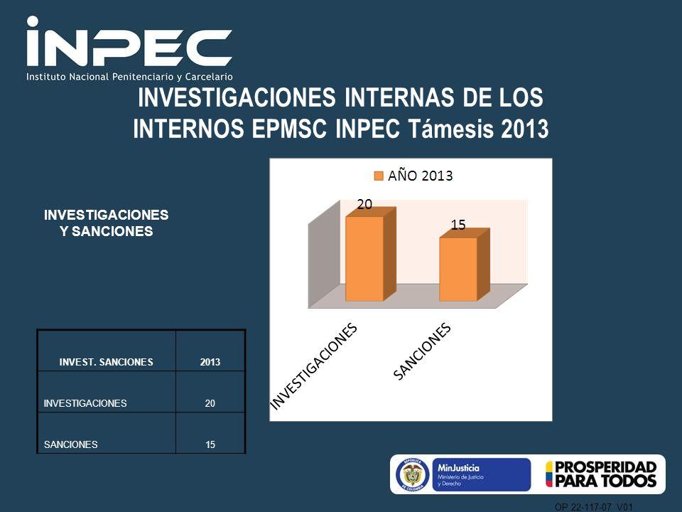 OP 22-117-07 V01 INVESTIGACIONES INTERNAS DE LOS INTERNOS EPMSC INPEC Támesis 2013 INVESTIGACIONES Y SANCIONES INVEST. SANCIONES2013 INVESTIGACIONES20
