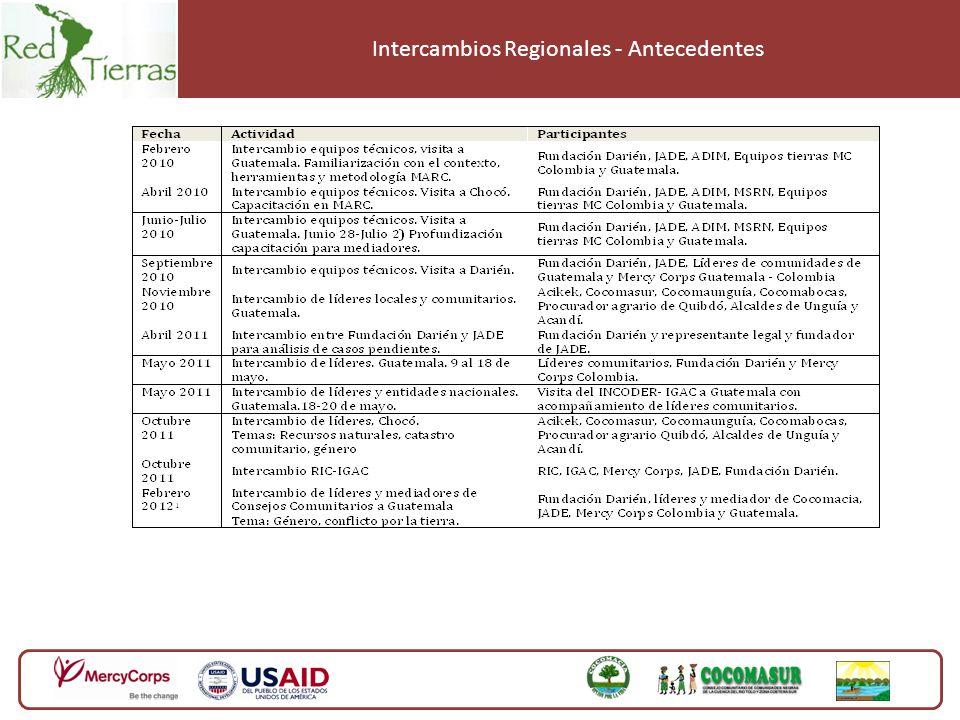 Intercambios Regionales - Antecedentes