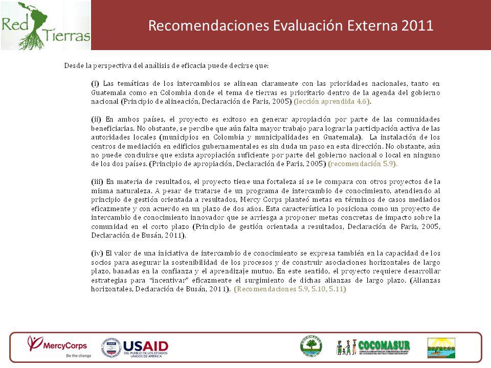 Recomendaciones Evaluación Externa 2011