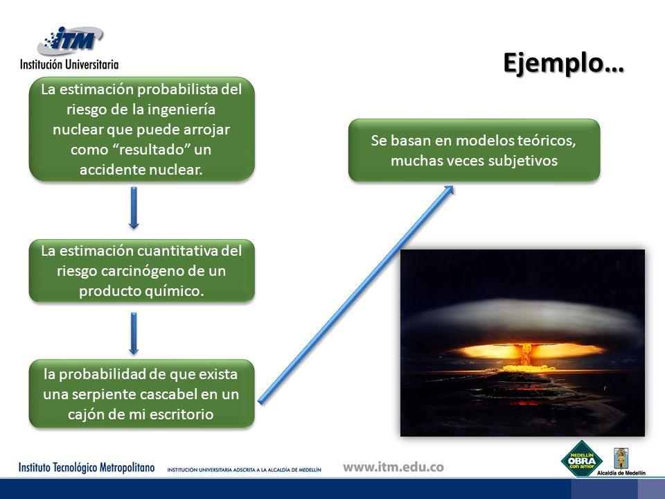 Ejemplo… La estimación probabilista del riesgo de la ingeniería nuclear que puede arrojar como resultado un accidente nuclear. La estimación cuantitat