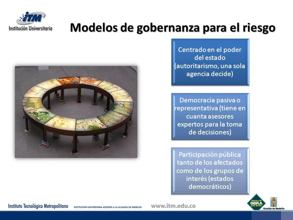 Modelos de gobernanza para el riesgo Modelos de gobernanza para el riesgo Centrado en el poder del estado (autoritarismo, una sola agencia decide) Dem