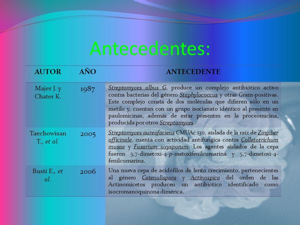 Propuestas: Aislar el (los) compuesto (s) químicos producidos por Streptomyces sp., que actúan como antibióticos en contra de S.