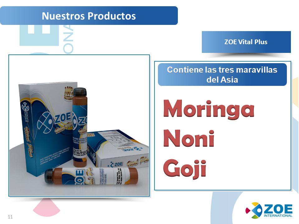 11 ZOE Vital Plus Nuestros Productos