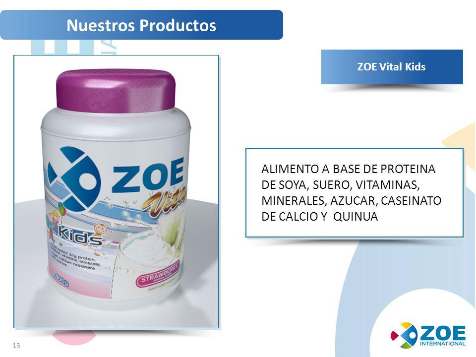 13 ZOE Vital Kids ALIMENTO A BASE DE PROTEINA DE SOYA, SUERO, VITAMINAS, MINERALES, AZUCAR, CASEINATO DE CALCIO Y QUINUA Nuestros Productos
