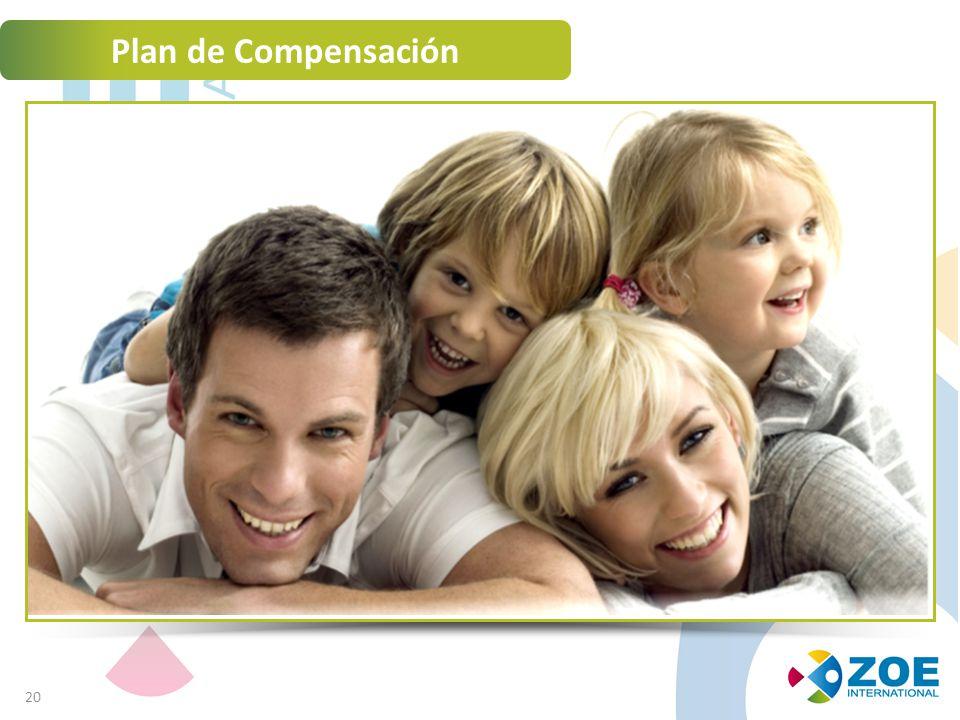 20 Plan de Compensación