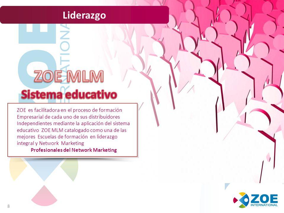8 Liderazgo ZOE es facilitadora en el proceso de formación Empresarial de cada uno de sus distribuidores Independientes mediante la aplicación del sistema educativo ZOE MLM catalogado como una de las mejores Escuelas de formación en liderazgo integral y Network Marketing Profesionales del Network Marketing