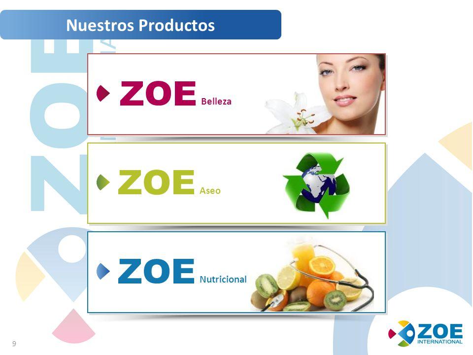 9 Nuestros Productos Aseo Belleza Nutricional