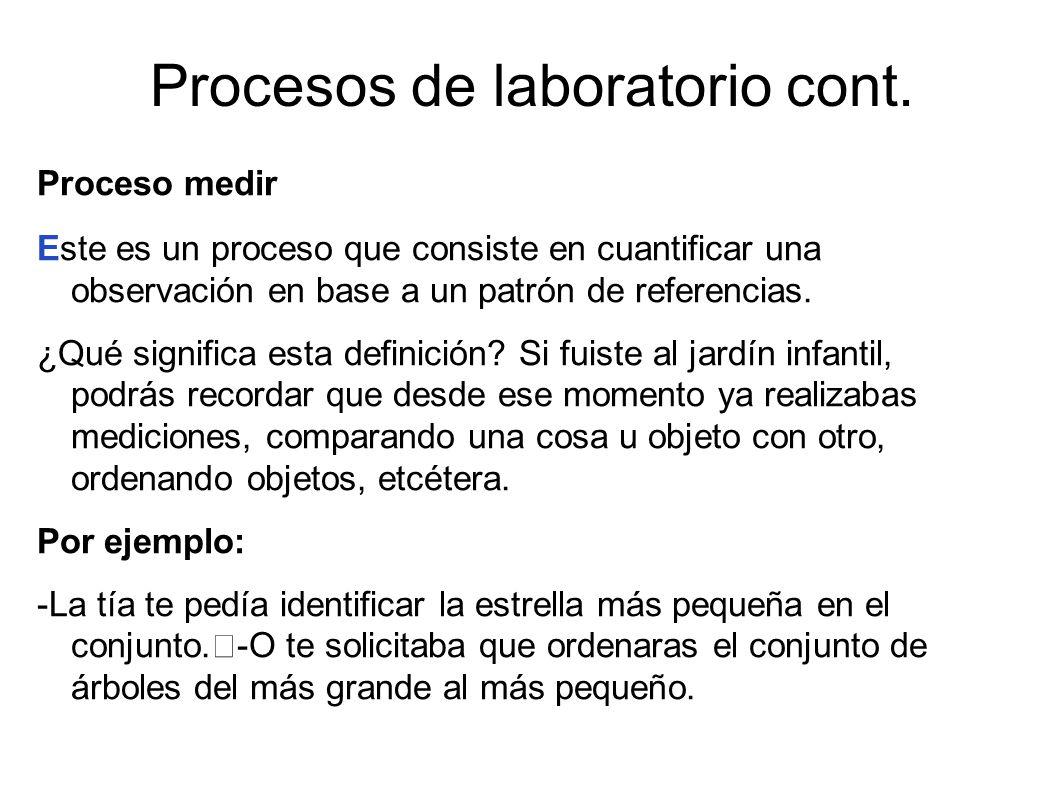 Procesos de laboratorio cont. Proceso medir Este es un proceso que consiste en cuantificar una observación en base a un patrón de referencias. ¿Qué si