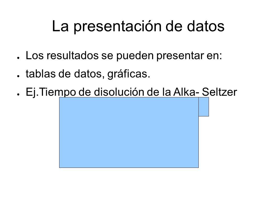 La presentación de datos Los resultados se pueden presentar en: tablas de datos, gráficas. Ej.Tiempo de disolución de la Alka- Seltzer