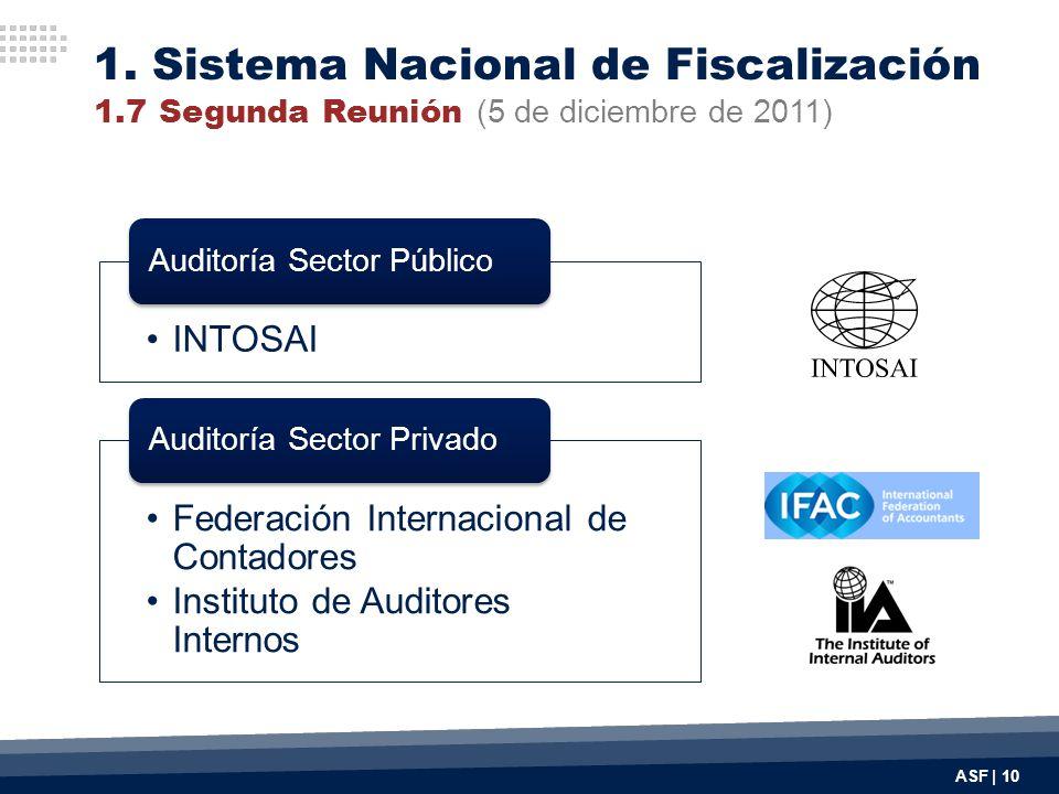INTOSAI Auditoría Sector Público Federación Internacional de Contadores Instituto de Auditores Internos Auditoría Sector Privado ASF | 10 1. Sistema N