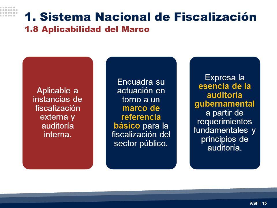 ASF | 15 Aplicable a instancias de fiscalización externa y auditoría interna. Encuadra su actuación en torno a un marco de referencia básico para la f