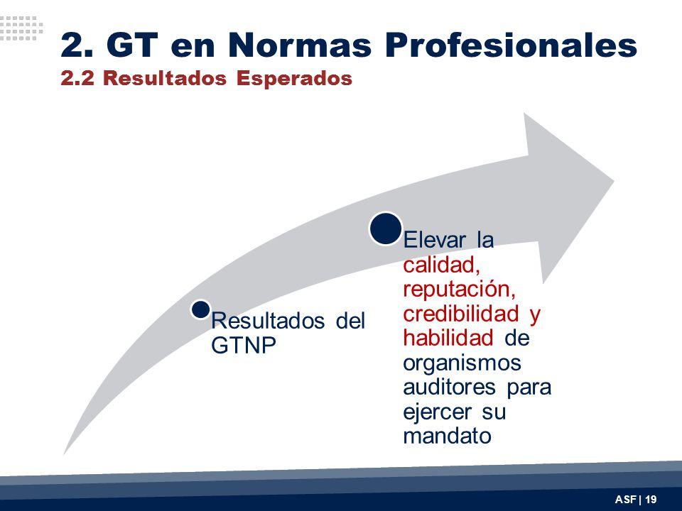 ASF | 19 Resultados del GTNP Elevar la calidad, reputación, credibilidad y habilidad de organismos auditores para ejercer su mandato 2. GT en Normas P
