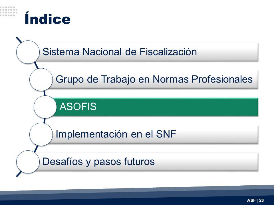 Índice ASF | 23 Sistema Nacional de Fiscalización Grupo de Trabajo en Normas Profesionales ASOFIS Implementación en el SNF Desafíos y pasos futuros