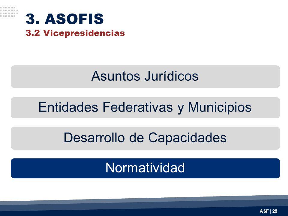 Asuntos Jurídicos Entidades Federativas y Municipios Desarrollo de Capacidades Normatividad ASF | 25 3. ASOFIS 3.2 Vicepresidencias