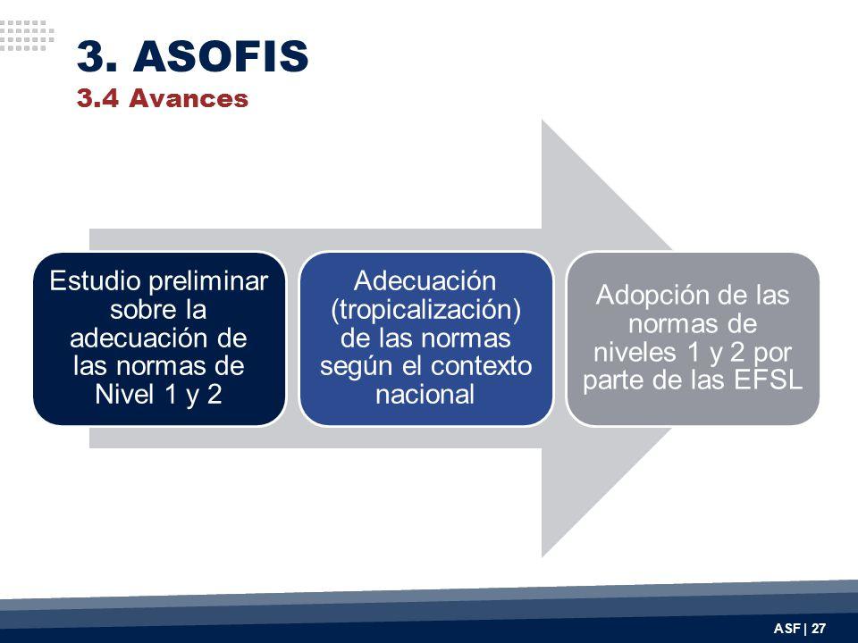 ASF | 27 Estudio preliminar sobre la adecuación de las normas de Nivel 1 y 2 Adecuación (tropicalización) de las normas según el contexto nacional Ado
