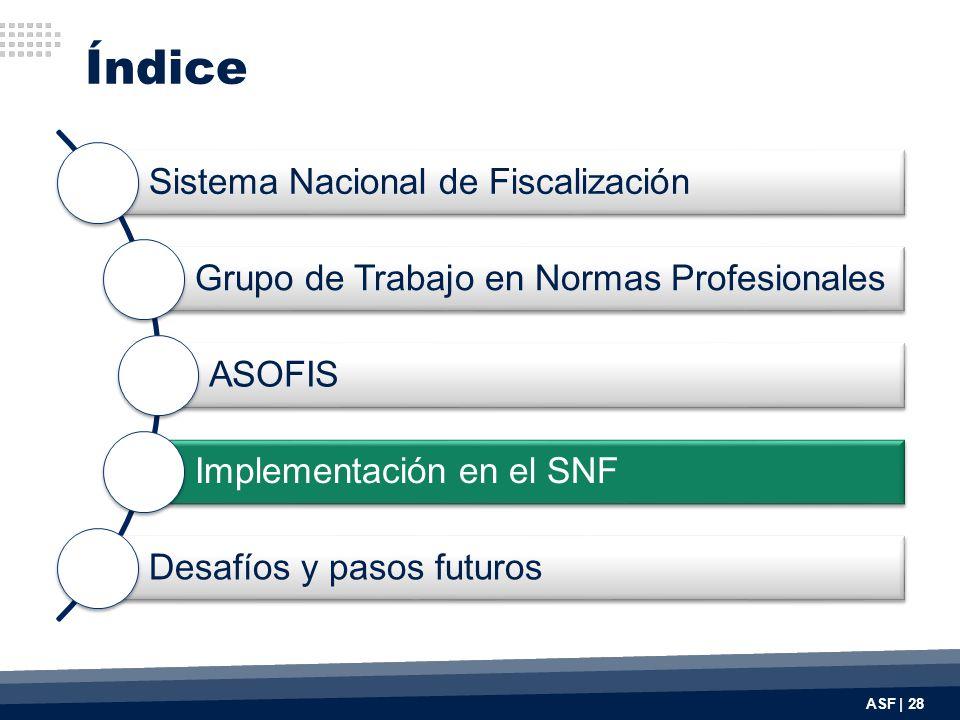 Índice ASF | 28 Sistema Nacional de Fiscalización Grupo de Trabajo en Normas Profesionales ASOFIS Implementación en el SNF Desafíos y pasos futuros