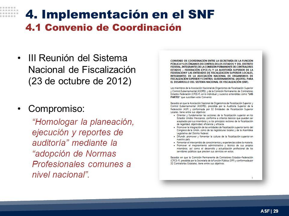 III Reunión del Sistema Nacional de Fiscalización (23 de octubre de 2012) Compromiso: Homologar la planeación, ejecución y reportes de auditoría media