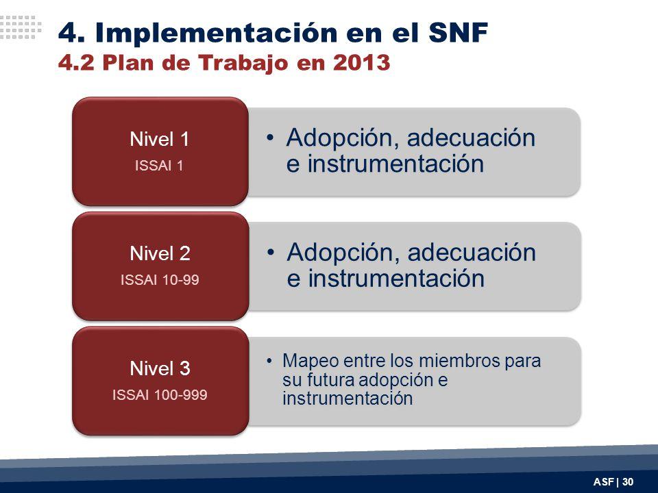 4. Implementación en el SNF 4.2 Plan de Trabajo en 2013 Adopción, adecuación e instrumentación Nivel 1 ISSAI 1 Adopción, adecuación e instrumentación