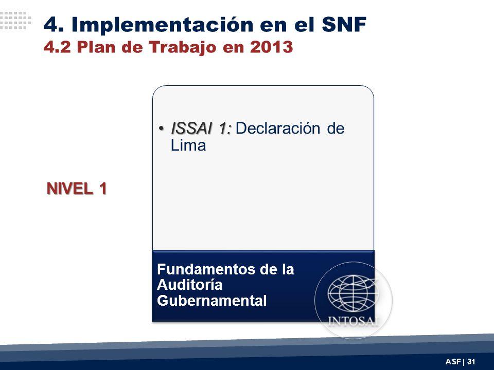ISSAI 1:ISSAI 1: Declaración de Lima Fundamentos de la Auditoría Gubernamental NIVEL 1 ASF | 31 4. Implementación en el SNF 4.2 Plan de Trabajo en 201