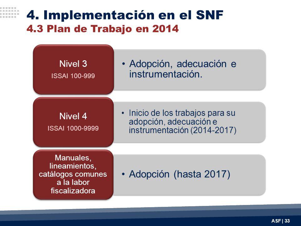 4. Implementación en el SNF 4.3 Plan de Trabajo en 2014 Adopción, adecuación e instrumentación. Nivel 3 ISSAI 100-999 Inicio de los trabajos para su a