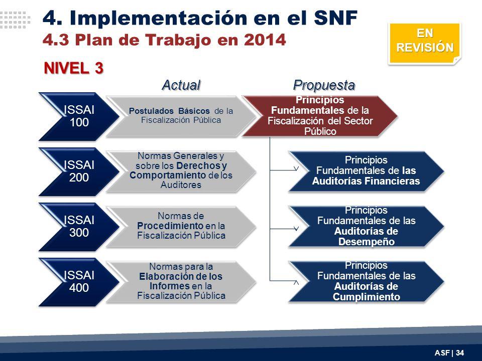 ISSAI 100 Postulados Básicos de la Fiscalización Pública Principios Fundamentales de la Fiscalización del Sector Público ISSAI 200 Normas Generales y